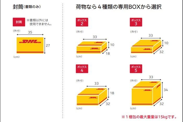 DHLエクスプレスイージー 専用ボックスは4種類