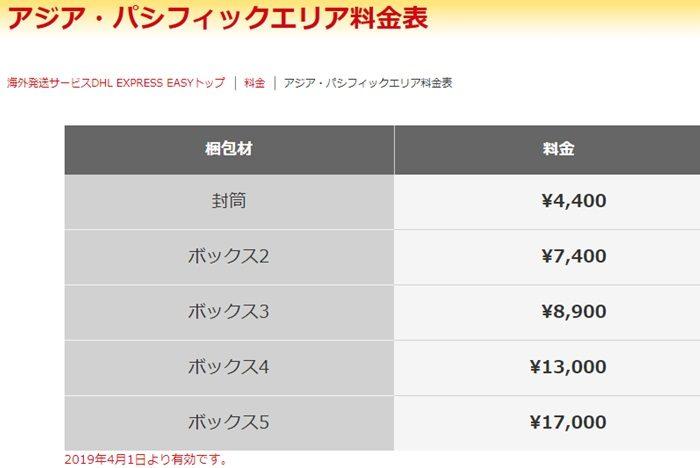 DHLエクスプレスイージー 料金表